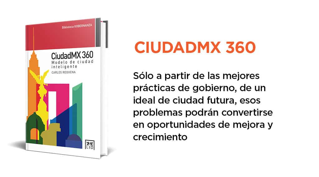 CiudadMX 360