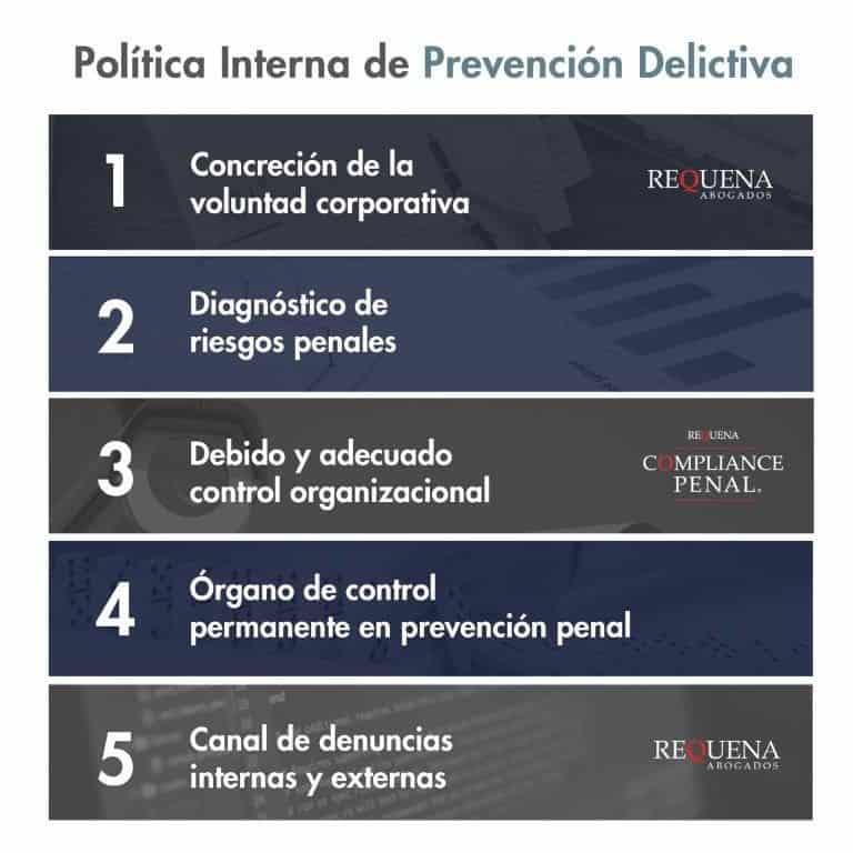 Prevención Delictiva | Compliance Penal | Carlos Requena | #Responsabilidad Penal de Empresa #Compliance Penal de Empresa #Riesgos Penales
