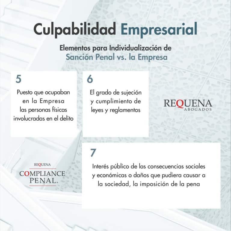 Culpabilidad Empresarial | Carlos Requena | #Compliance #CompliancePenal #Cumplimiento #Empresas #Legalidad #Regulatorio