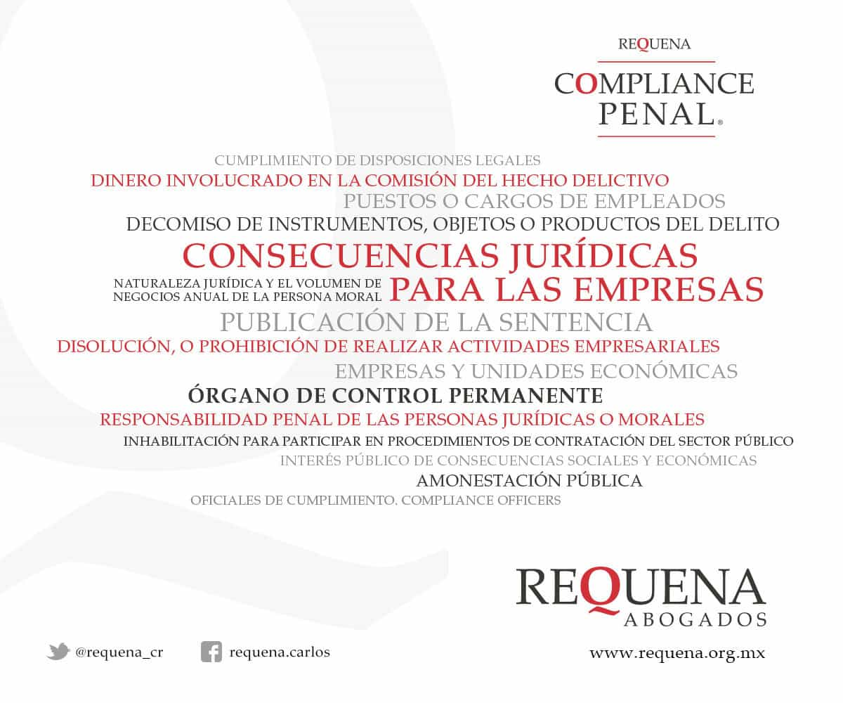 Carlos Requena | Abogado Penalista | Consecuencias Jurídicas para las Empresas, Compliance Penal
