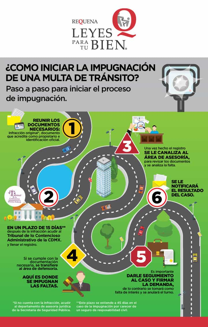Carlos Requena | Abogado Penalista | Impugnacion de Multa de Transito
