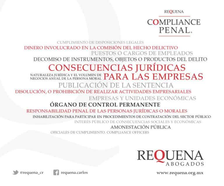 Carlos Requena | Abogado Penalista | Consecuencias Jurídicas para las Empresas
