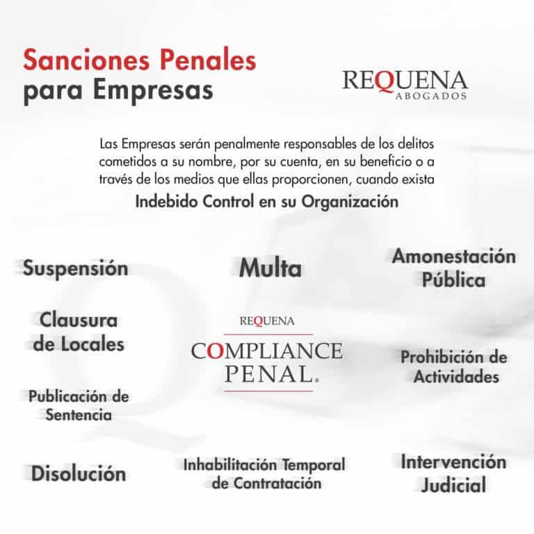 Sanciones Penales para Empresas | Carlos Requena | #Compliance #CompliancePenal #Cumplimiento #Empresas #Legalidad #Regulatorio